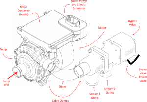 Valve and pump composite
